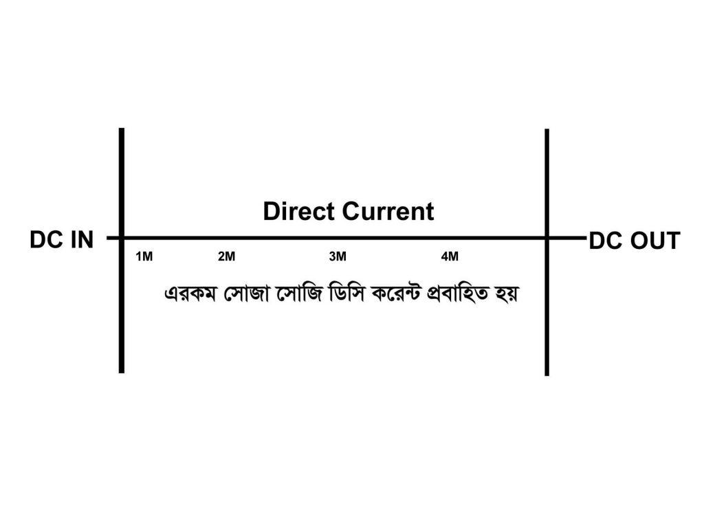 কারেন্ট কি Direct Current flow jpg