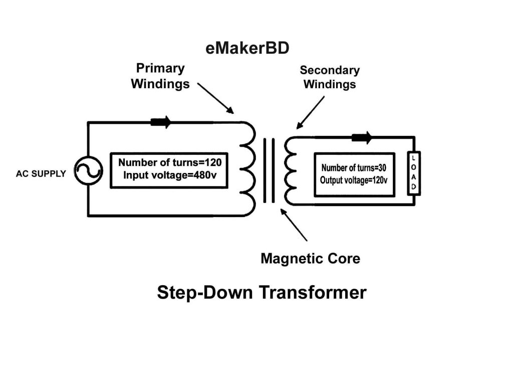 Step-Down Transformer diagram jpg