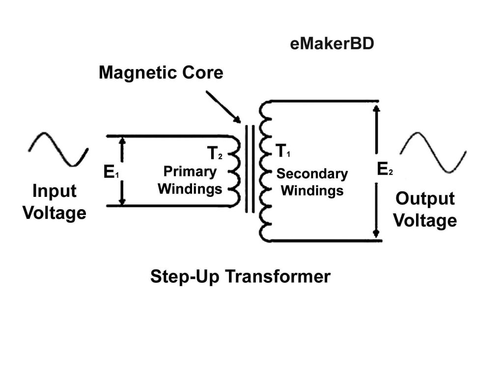 Step-Up transformer diagram jpg