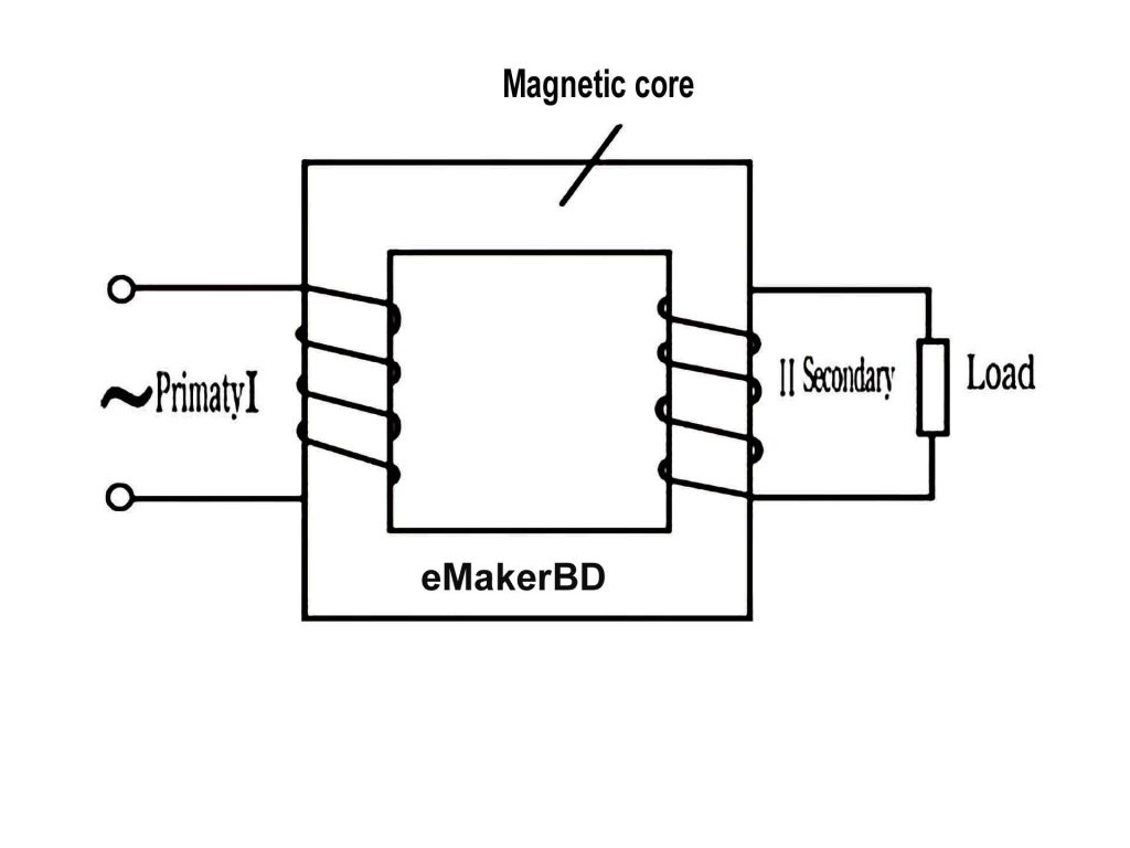 all transformer diagram jpg