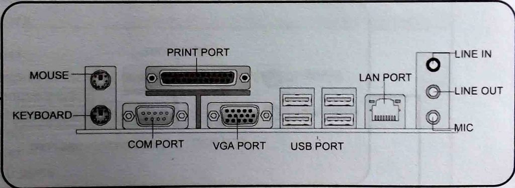 Computer VGA Card Problems