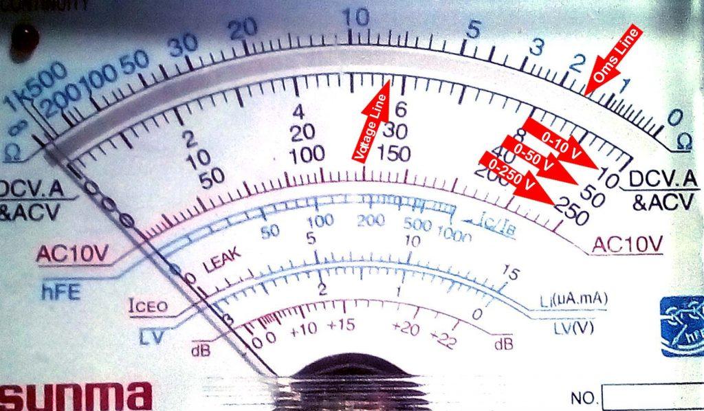 Multimiter Redding Show Display মাল্টিমিটার ব্যবহার
