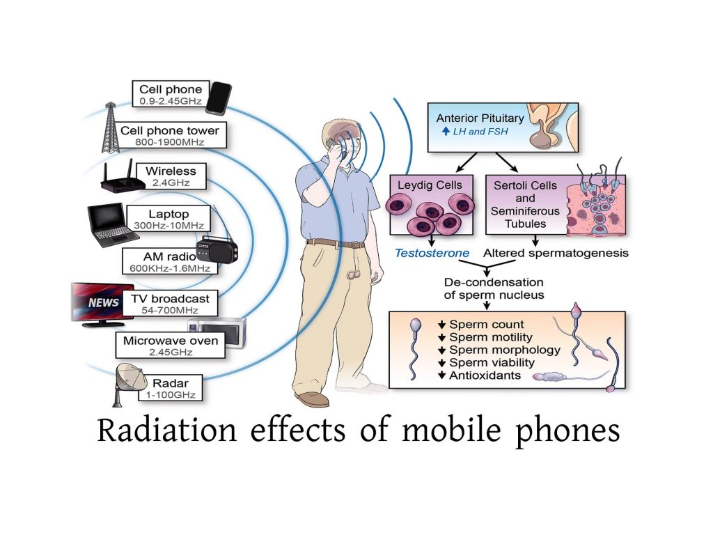 radiation effects of mobile phones