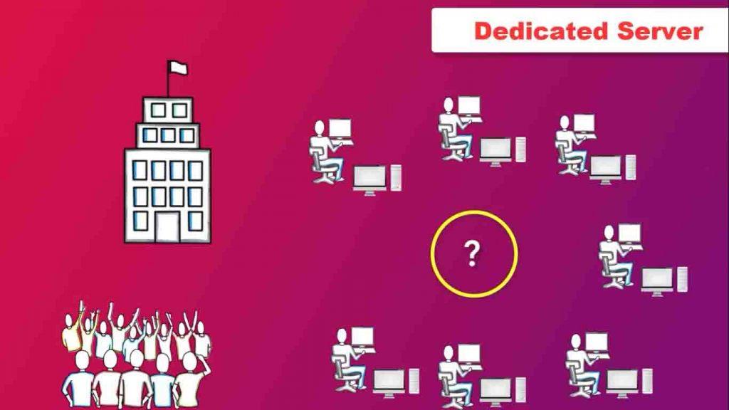 হোস্টিং কত প্রকার-type of hosting server