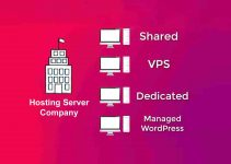 type of hosting server