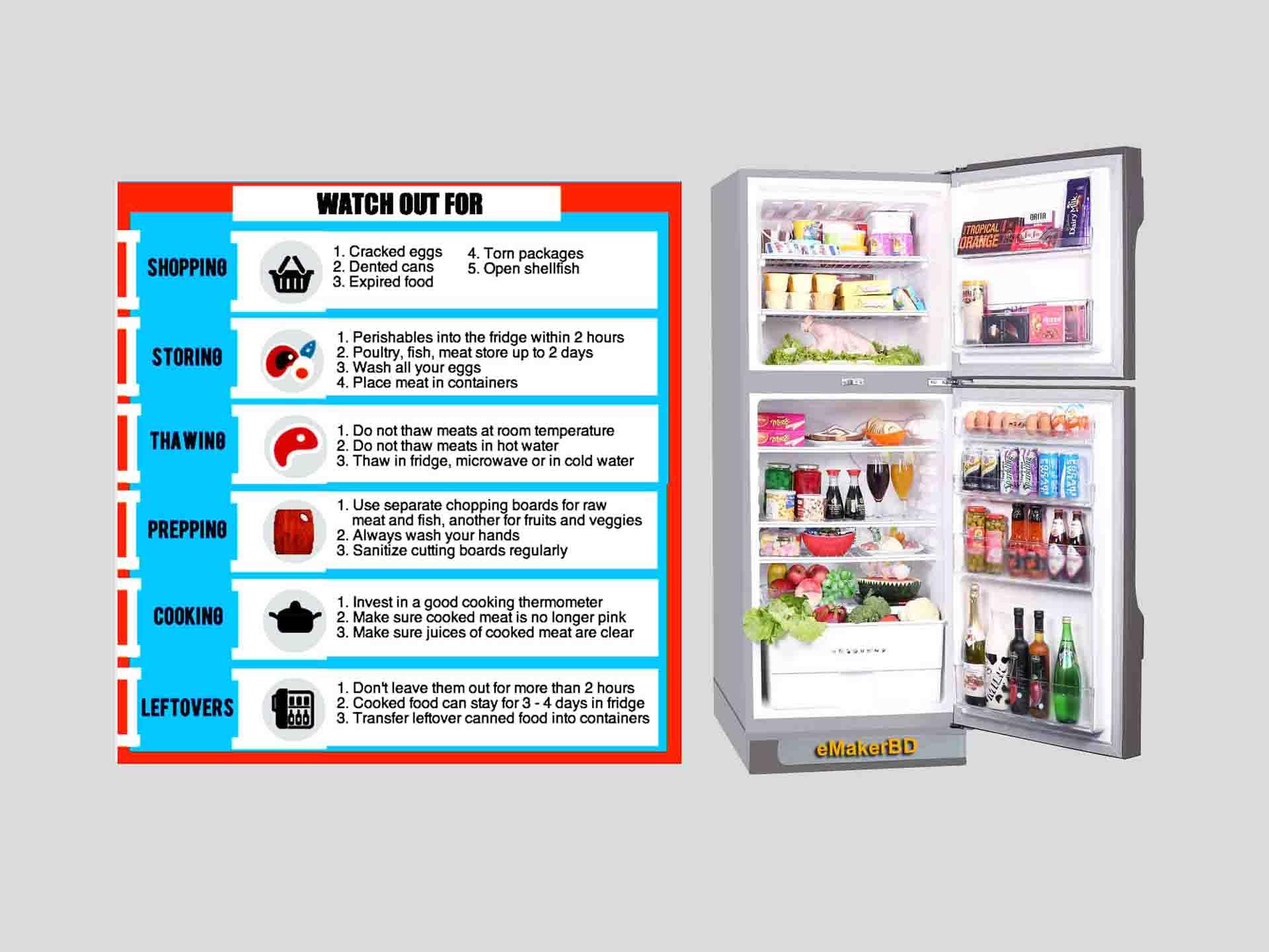 New fridge operating guide নতুন ফ্রিজ চালানোর নিয়ম