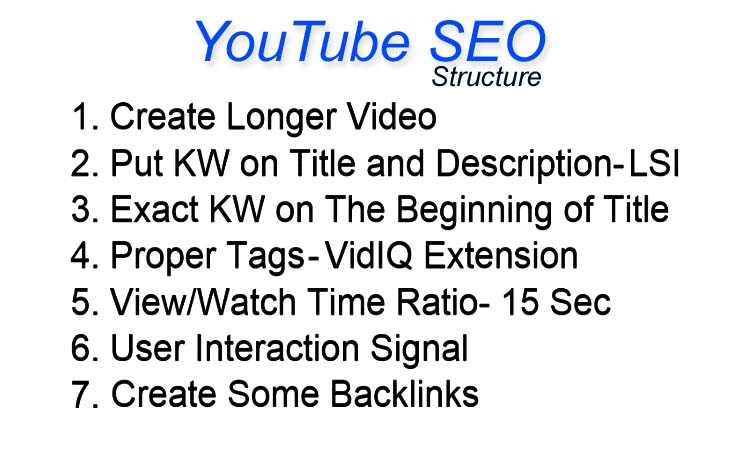youtube seo formula list